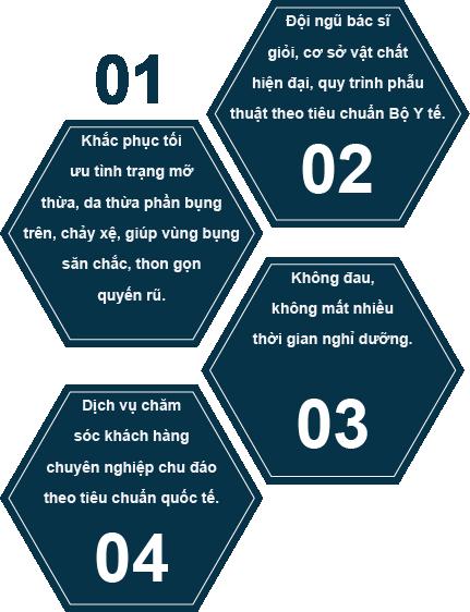 hut mo bung 7
