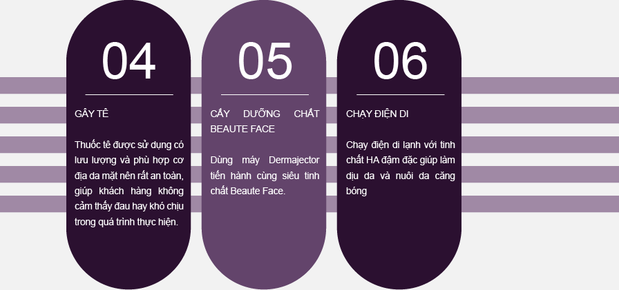 cay duong chat beaute face 2