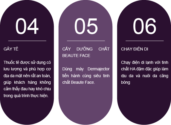 cay duong chat beaute face 4