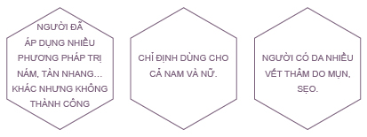 Cong nghe white laser 2